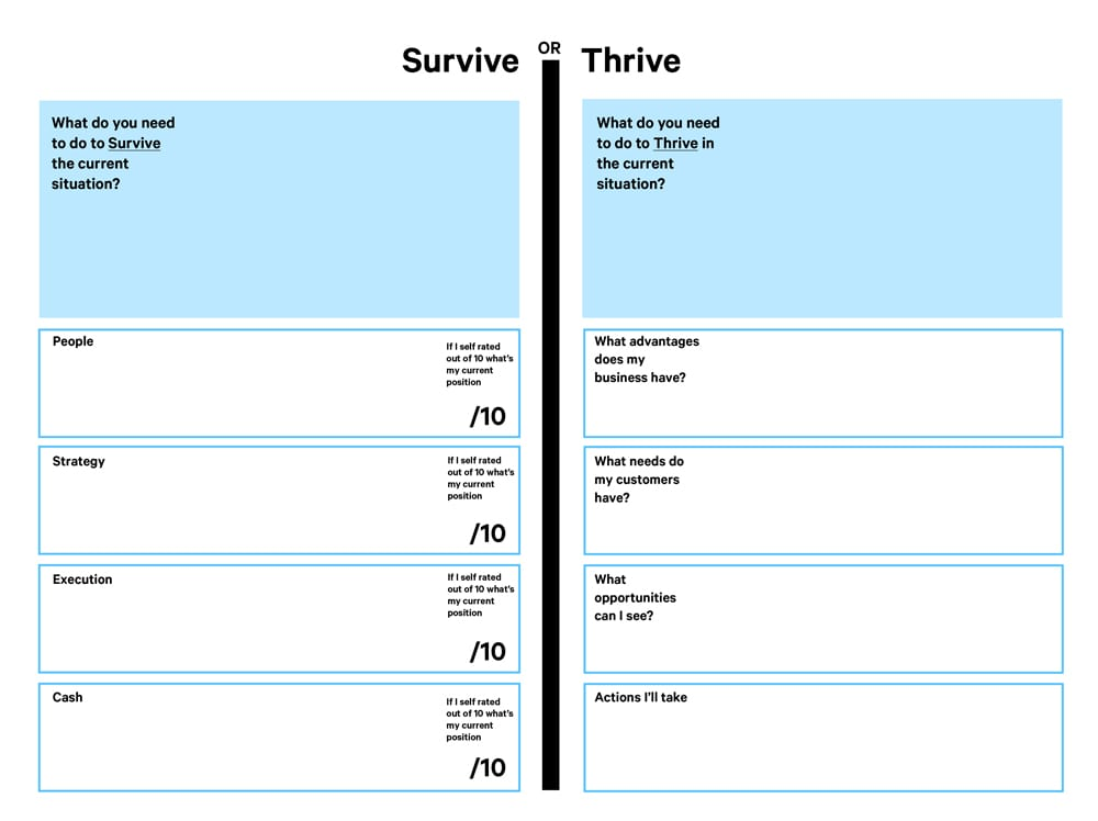 - 200320 Survive or thrive model 4 - COVID RECOVERY